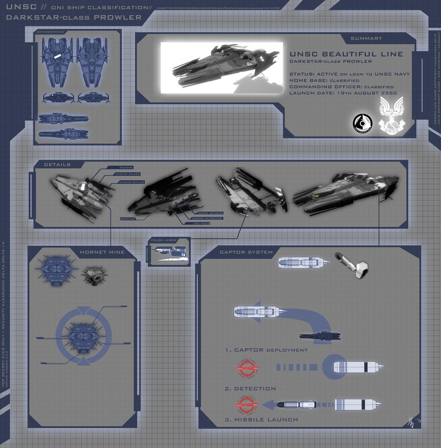UNSC-ONI Darkstar Prowler by fongsaunder