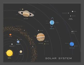 Solar-System-1