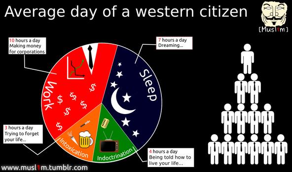 Average Day of Western Citizen
