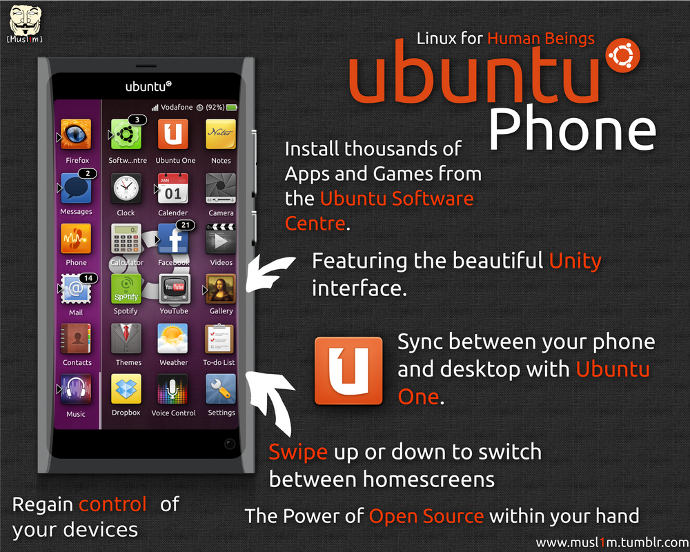 My Ubuntu Phone by DigitallyDestined