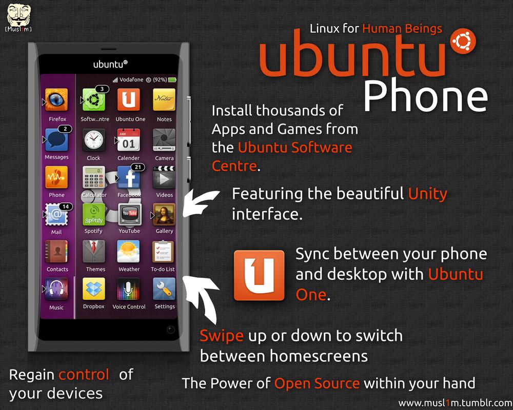 My Ubuntu Phone by DigitallyDestined