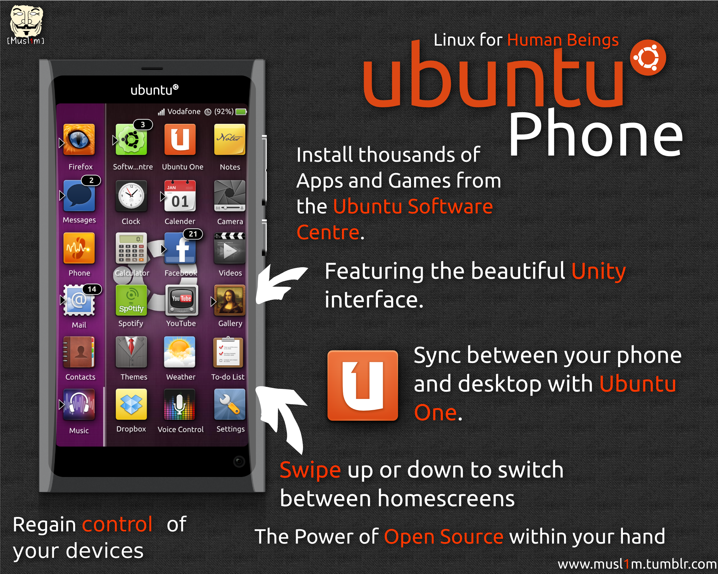 My Ubuntu Phone