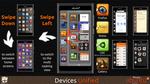 Ubuntu Phone Explained