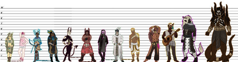 Rockbreakers height chart (Males) by Dyscrasia-Eucrasia