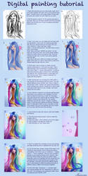Digital painting tutorial by SandraWinther