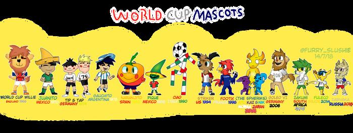 World Cup Mascots by ShingarofurryZygarde