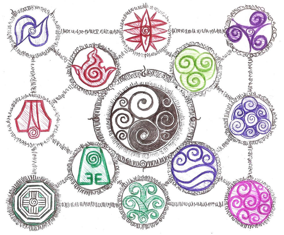 Avatar elemental symbols by dcrisisbeta on deviantart avatar elemental symbols by dcrisisbeta biocorpaavc Image collections