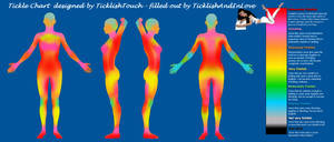 SensualTouch's TickleChart: TicklishAndInLove by TicklishAndInLove