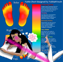 TicklishTouch's TickleChart-Feet:TicklishAndInLove by TicklishAndInLove