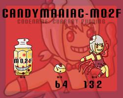 CandyManiac - M02F by SpoiledTech