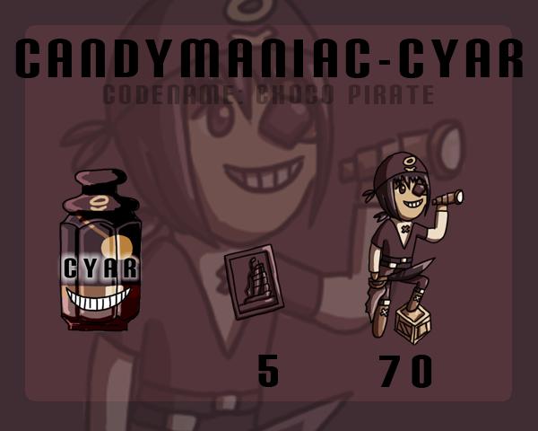 CandyManiac - CYAR