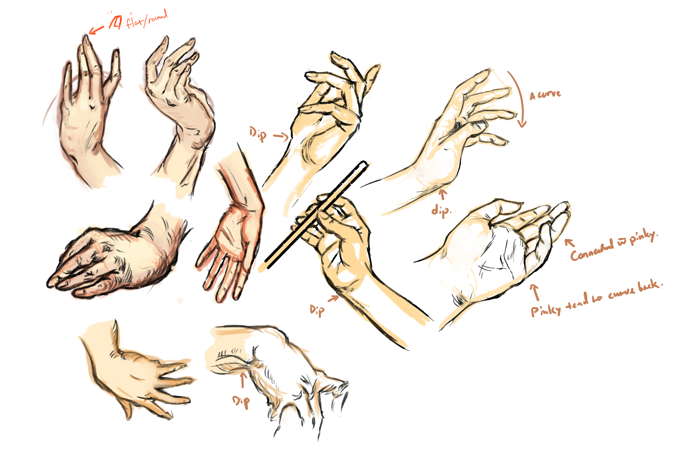 hands practice by CitrusGun