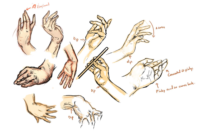 hands practice by CitrusGun