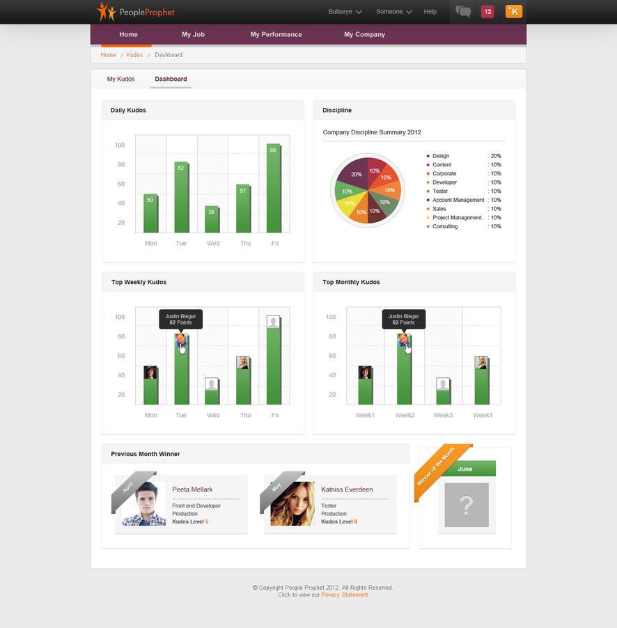 Dashboard Page Design by boe-snailer on DeviantArt