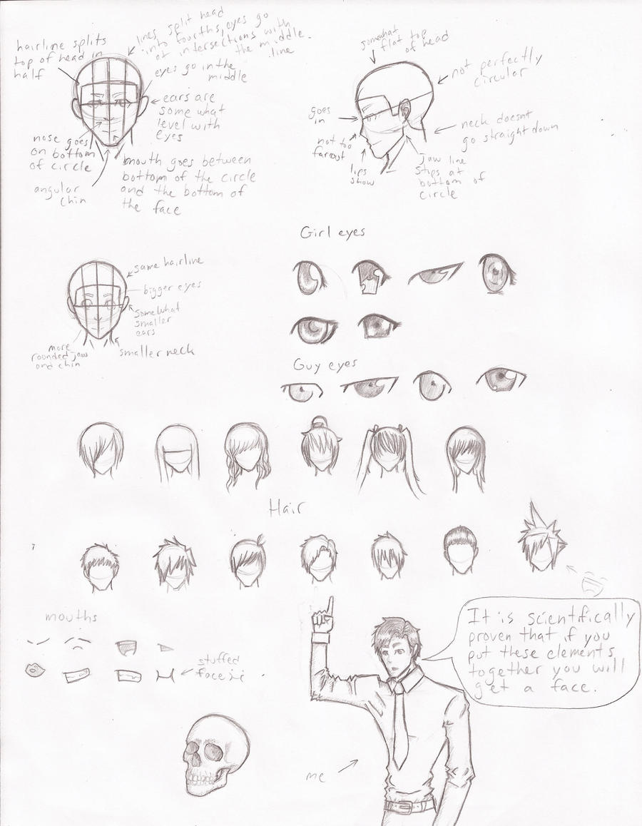 Anime Face Tutorial By Facepalmmaster Anime Face Tutorial By Facepalmmaster