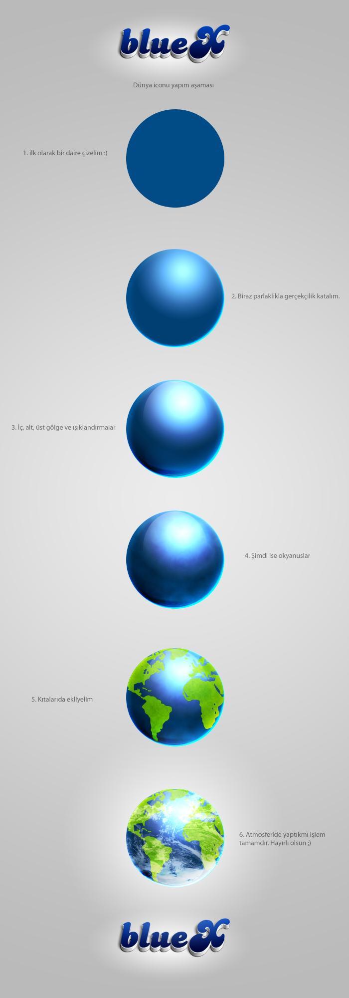 Making of Dünya iconu :) BlueX