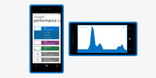 Task Manager for Windows Phone
