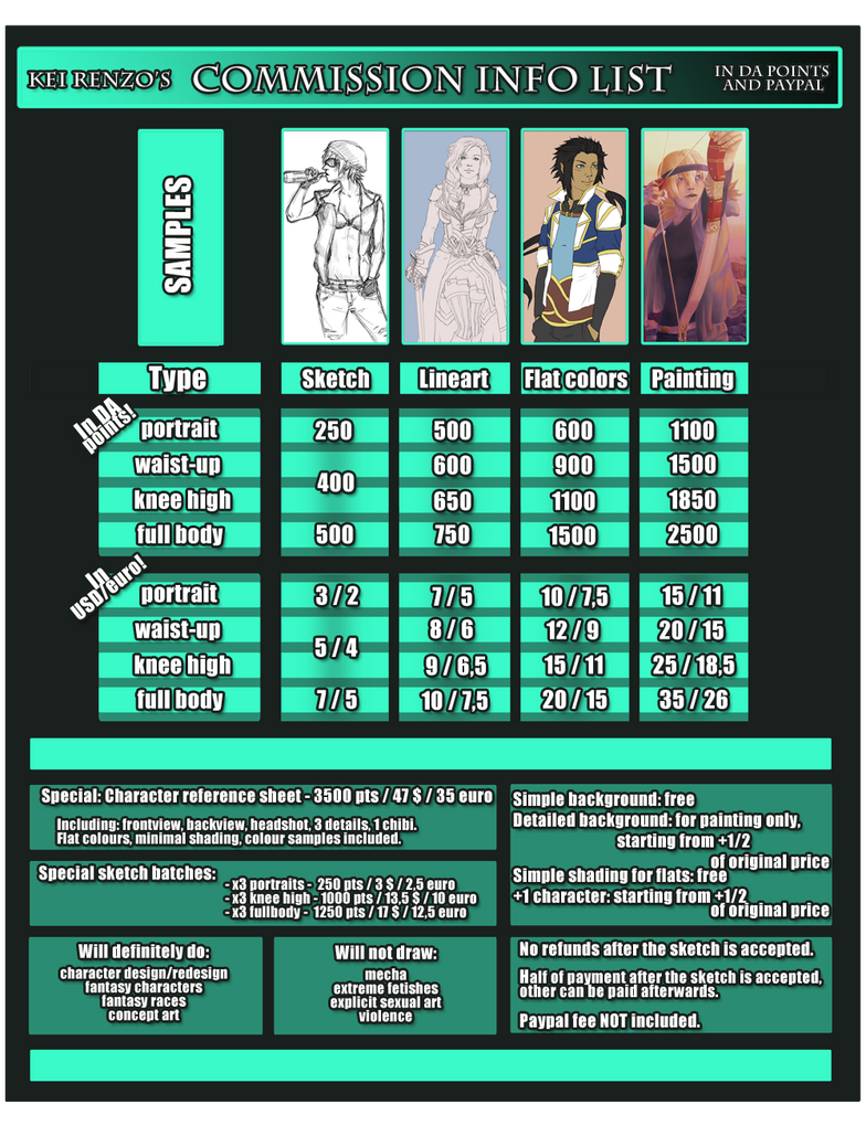 Commissions information list - updated! by Kei-Renzo