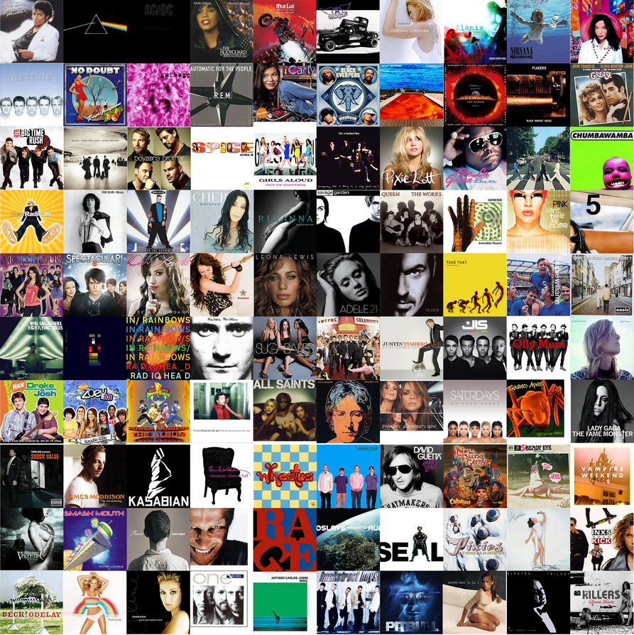 100 Greatest Album Covers Of All Time By