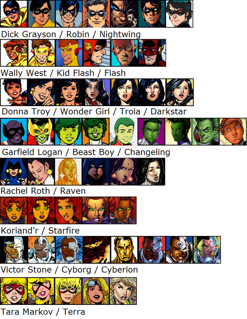 The New Teen Titans Plus Terra By AdrenalineRush1996
