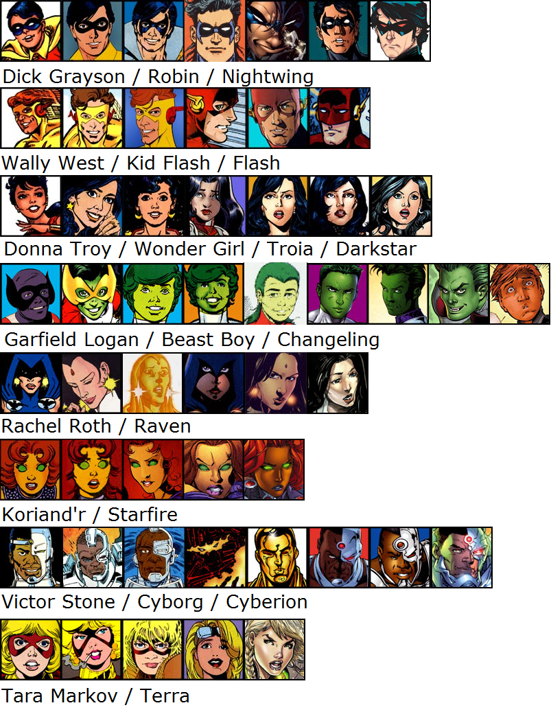 The New Teen Titans Plus Terra By Adrenalinerush1996 On Deviantart