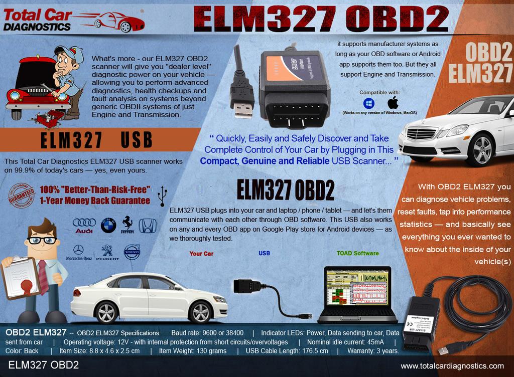 obd2 elm327 by CarTuning on DeviantArt