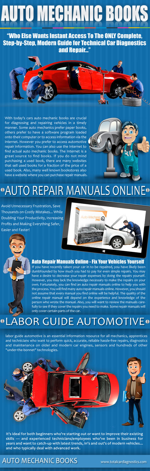 Auto Repair Manuals Online By Cartuning On Deviantart