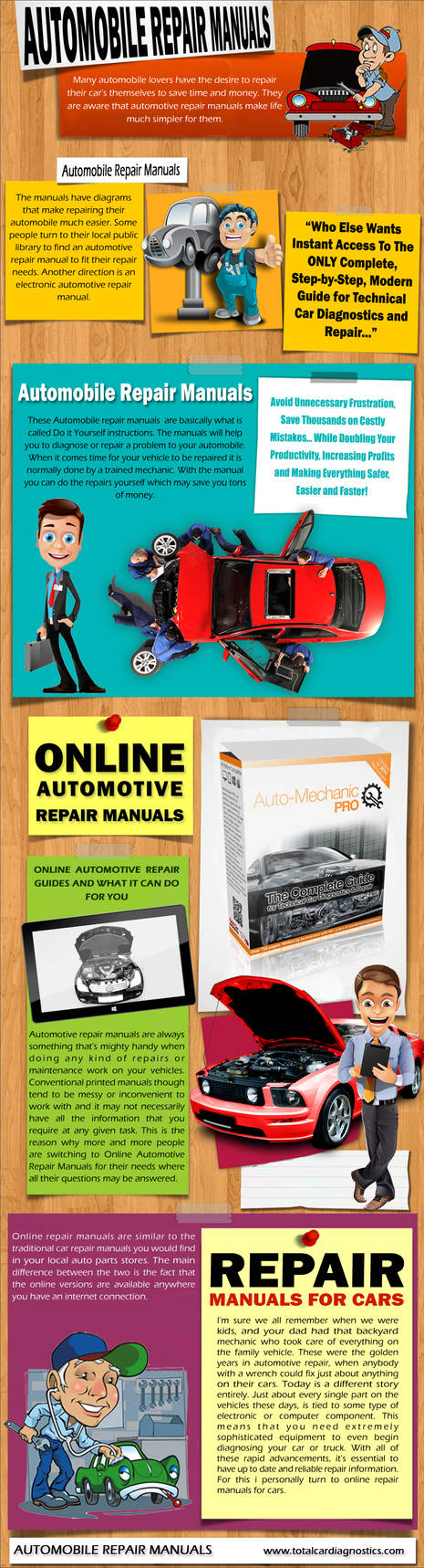 Automobile Repair Manuals by CarTuning on DeviantArt