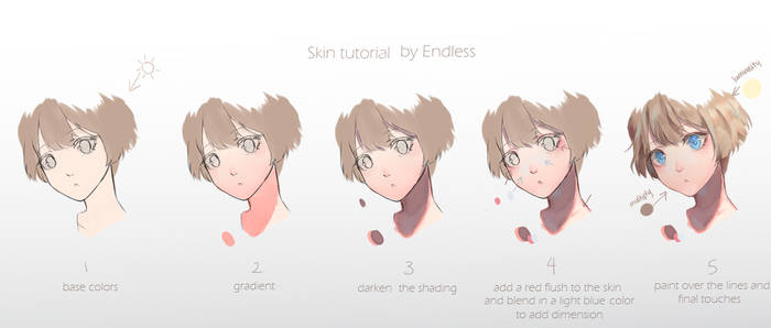 Skin Tutorial (for the face)