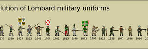 Evolution of Lombard military uniforms by Medhelan1395