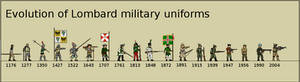 Evolution of Lombard military uniforms