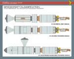 Dyson AeroSpace - Series DY-25 through 36