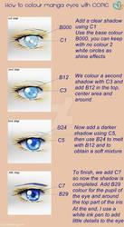 Tutorial COPIC, coloring manga eyes, blue version by Suki-Manga