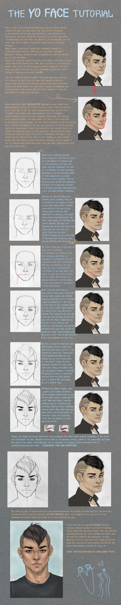 The YOUR FACE Tutorial by shley77