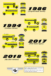Magic School Bus In Real Life/Through The Years