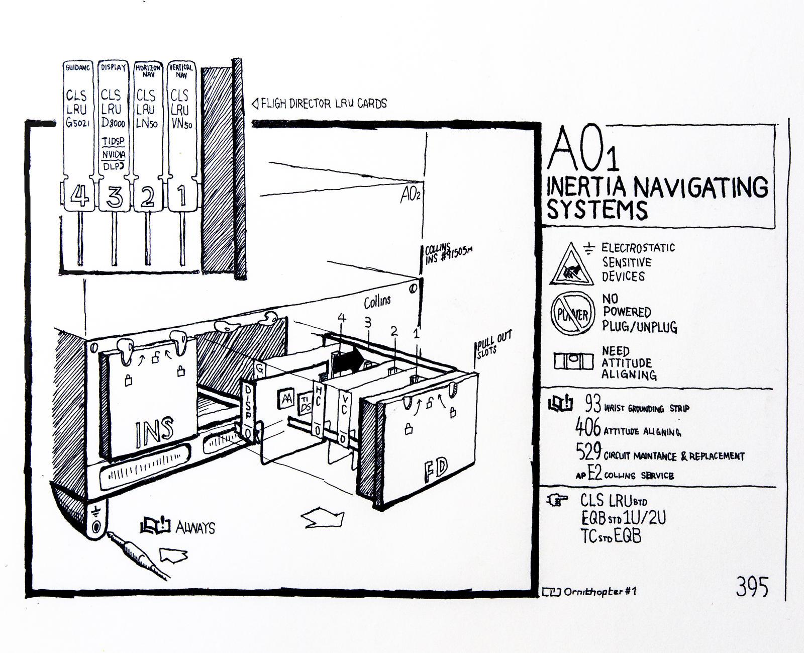 maintenance manual page395 by nicksbest on deviantart