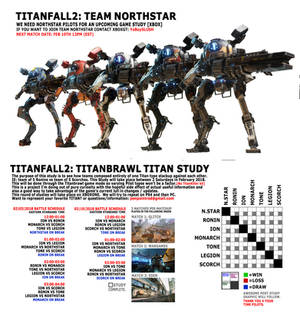 Team Northstar