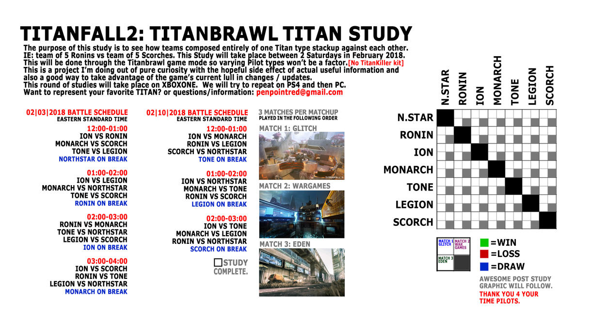 Titanfall 2 Study by penpointred