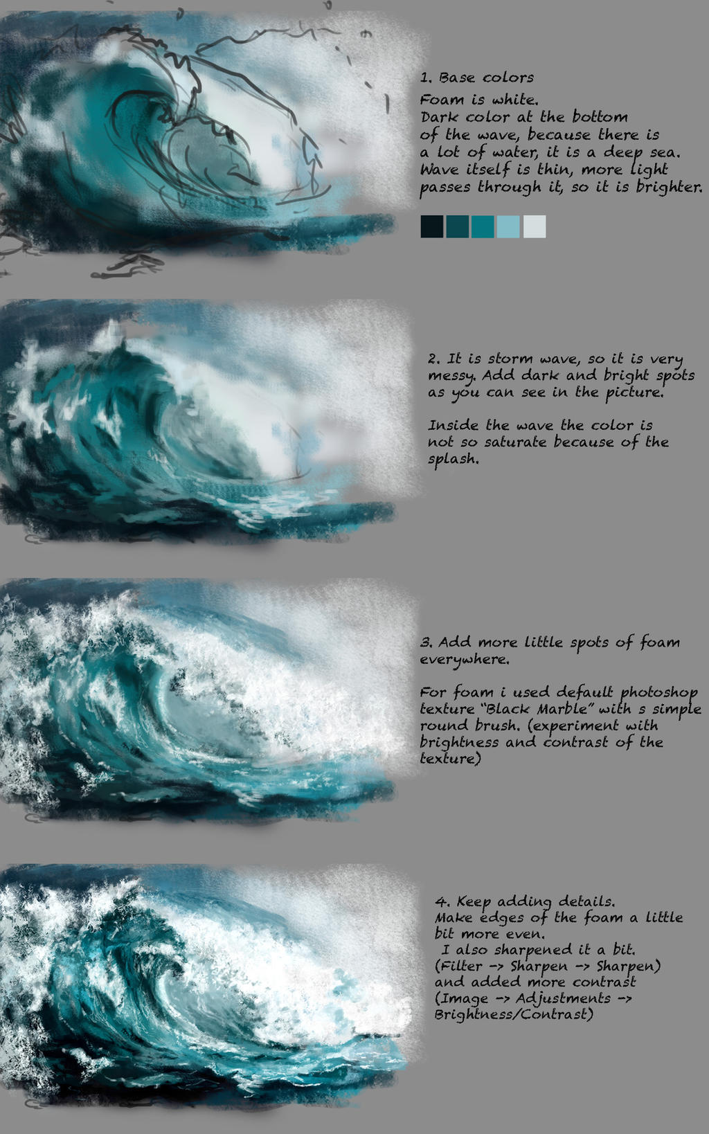 Wave tutorial by fievy on deviantart for Painting on water tutorial