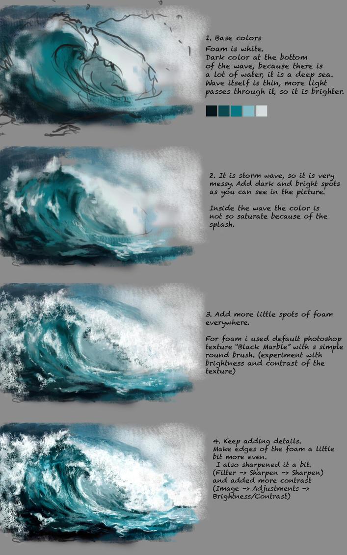 Wave Tutorial By Fievy On Deviantart