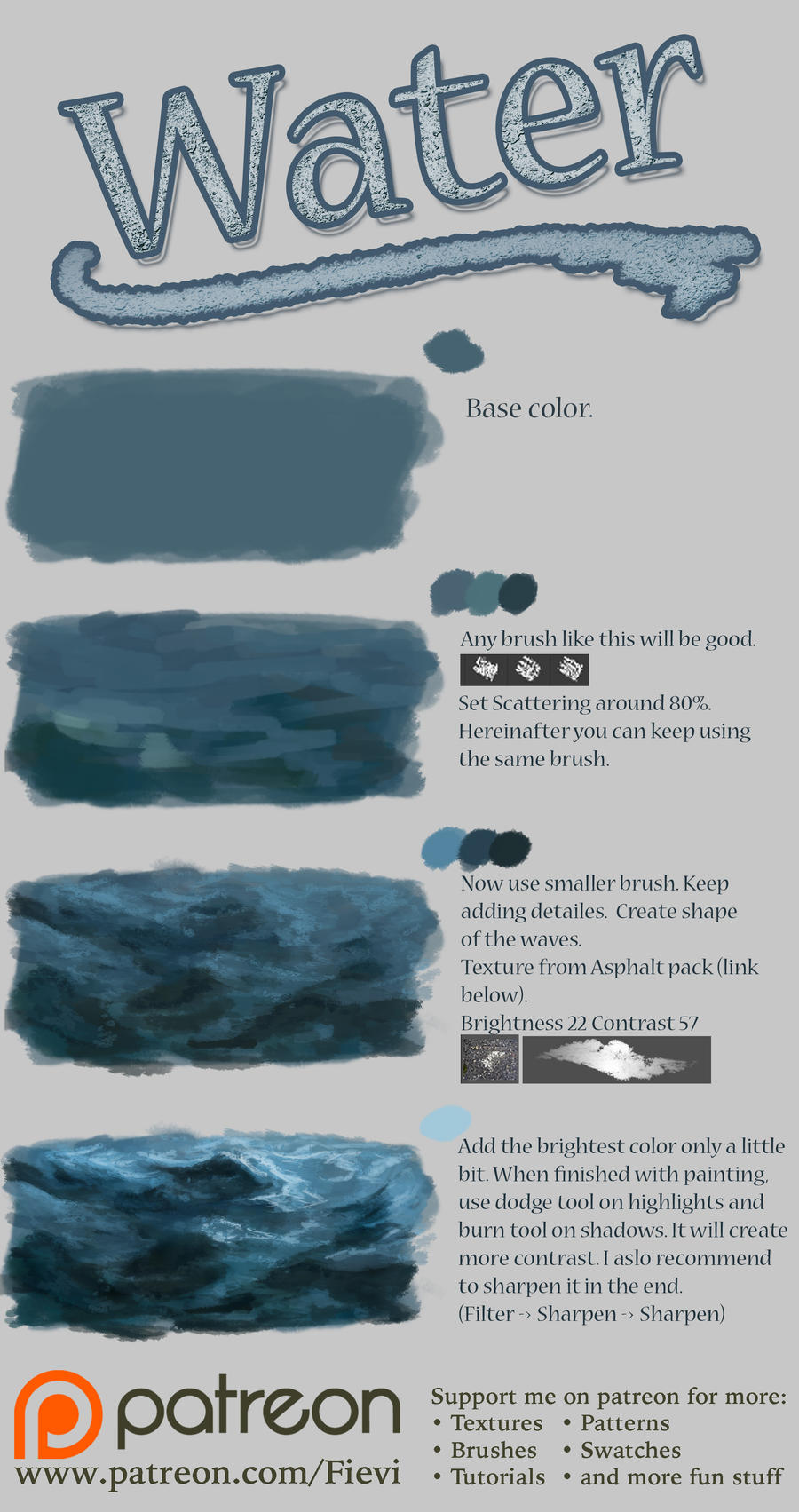 Water tutorial by fievy on deviantart for Painting on water tutorial