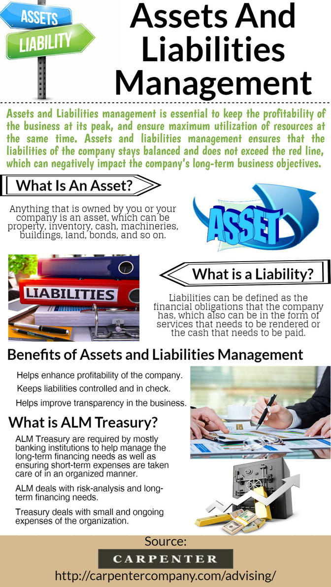 liabelity management Risk avoidance tools to address management liability exposures.