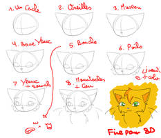 Tutoriel Cat by Niutellat