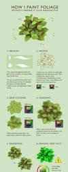 How I paint foliage by DjamilaKnopf