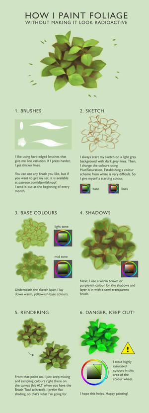 How I paint foliage