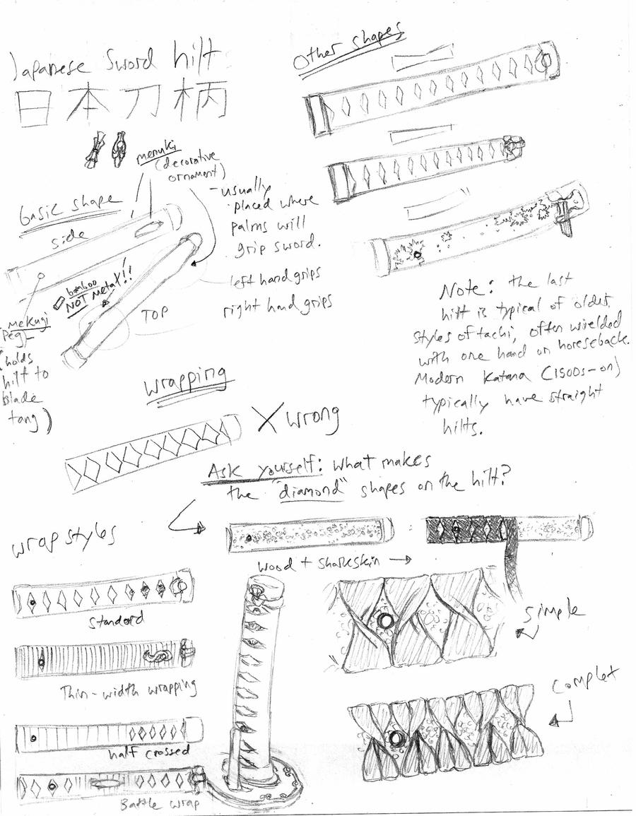 How to draw Japanese sword hilts by shinsengumi77 on ...