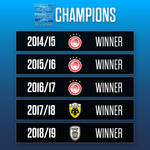 Football: Super League Greece Champions
