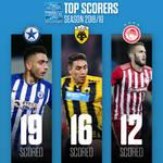 Football: Super League Greece 2018/19 Top Scorers