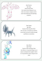 Eeevolutions: Part III by cerasly
