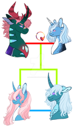 MLPNG: Trixie's Family